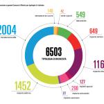 Esempio infografica